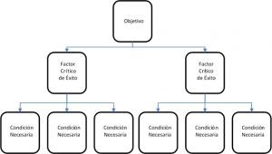 mapa-de-objetivos-intermedios
