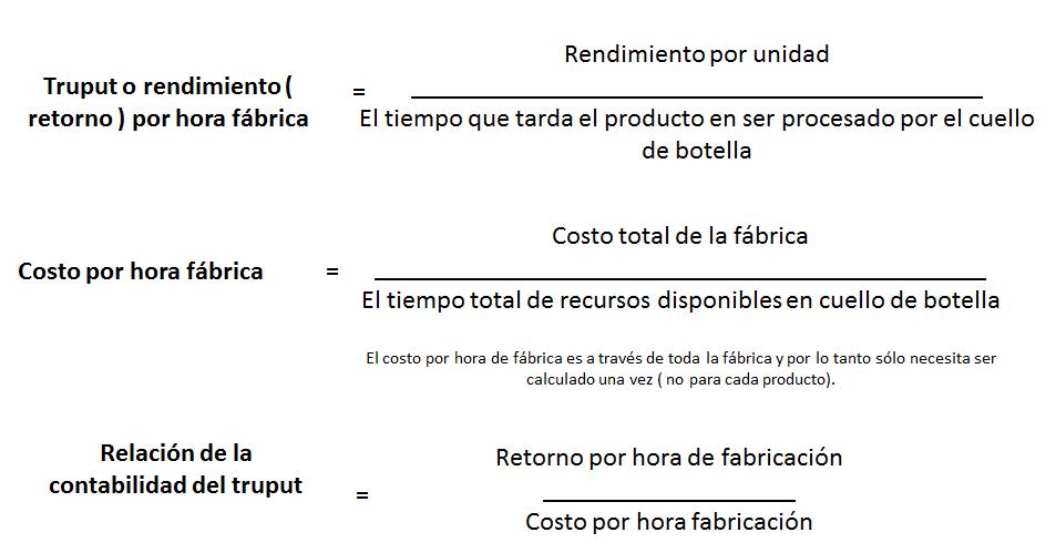 tabla de formulas truput